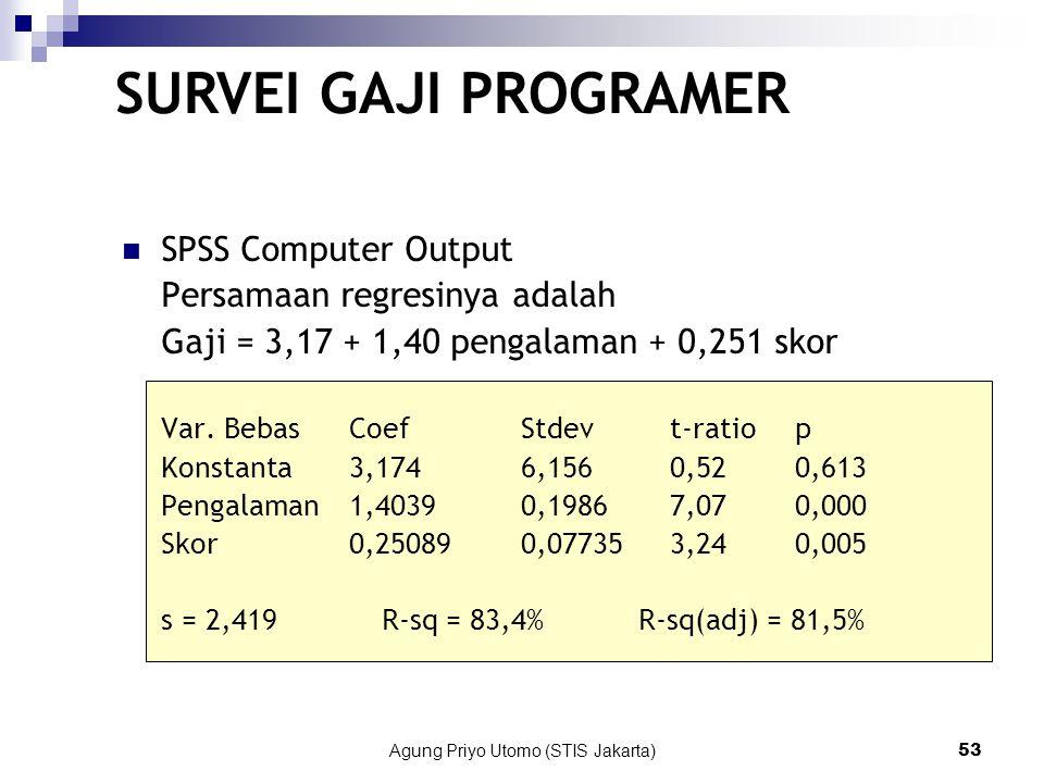 Agung Priyo Utomo (STIS Jakarta)53 SPSS Computer Output Persamaan regresinya adalah Gaji = 3,17 + 1,40 pengalaman + 0,251 skor Var.