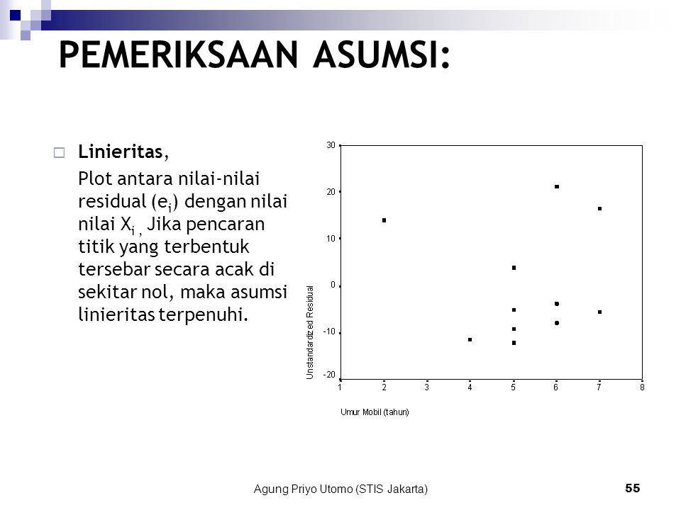 Agung Priyo Utomo (STIS Jakarta)55 PEMERIKSAAN ASUMSI:  Linieritas, Plot antara nilai-nilai residual (e i ) dengan nilai- nilai X i, Jika pencaran titik yang terbentuk tersebar secara acak di sekitar nol, maka asumsi linieritas terpenuhi.