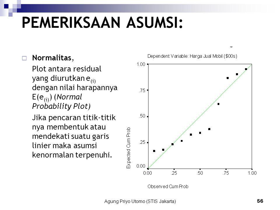 Agung Priyo Utomo (STIS Jakarta)56 PEMERIKSAAN ASUMSI:  Normalitas, Plot antara residual yang diurutkan e (i) dengan nilai harapannya E(e (i) ) (Normal Probability Plot) Jika pencaran titik-titik nya membentuk atau mendekati suatu garis linier maka asumsi kenormalan terpenuhi.