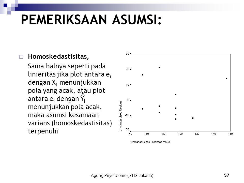 Agung Priyo Utomo (STIS Jakarta)57 PEMERIKSAAN ASUMSI:  Homoskedastisitas, Sama halnya seperti pada linieritas jika plot antara e i dengan X i menunjukkan pola yang acak, atau plot antara e i dengan Y i menunjukkan pola acak, maka asumsi kesamaan varians (homoskedastisitas) terpenuhi ^