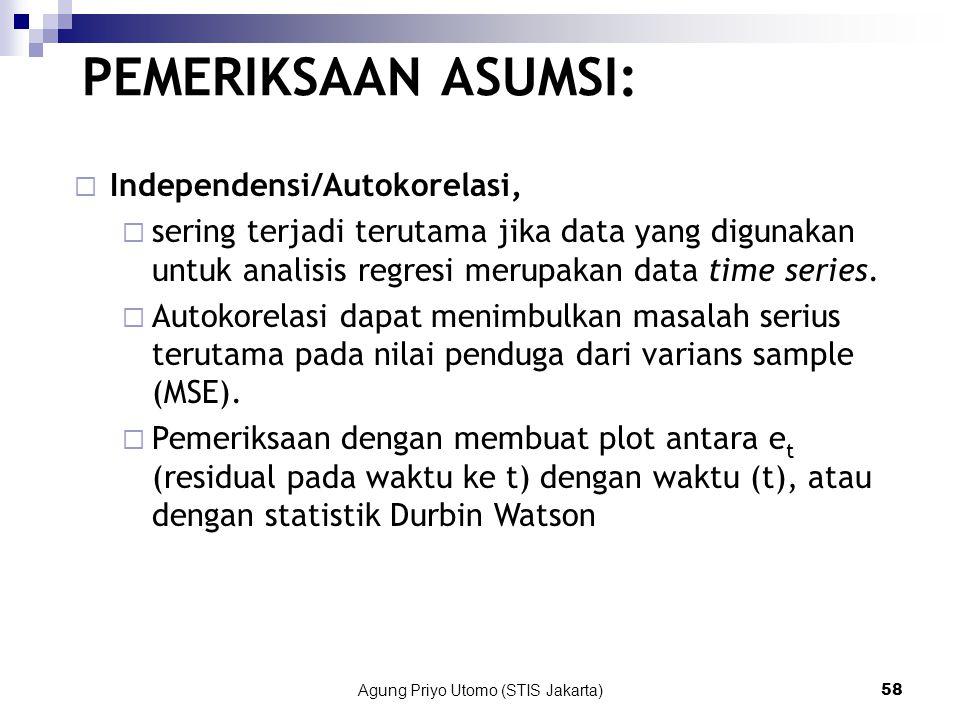 Agung Priyo Utomo (STIS Jakarta)58 PEMERIKSAAN ASUMSI:  Independensi/Autokorelasi,  sering terjadi terutama jika data yang digunakan untuk analisis regresi merupakan data time series.