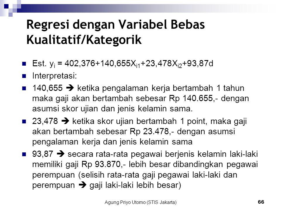 Agung Priyo Utomo (STIS Jakarta)66 Regresi dengan Variabel Bebas Kualitatif/Kategorik Est.