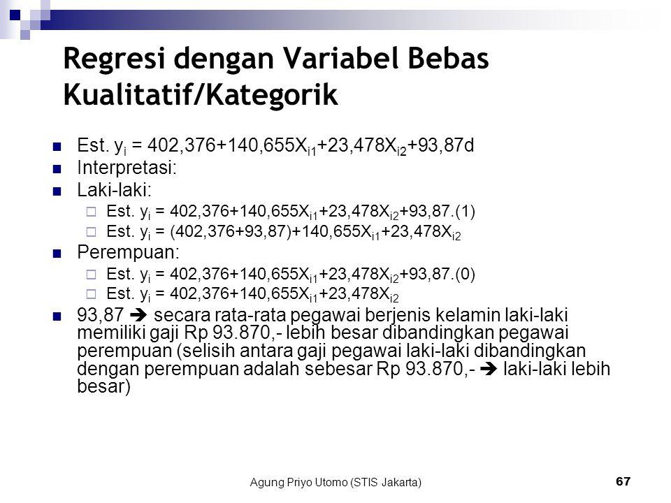 Agung Priyo Utomo (STIS Jakarta)67 Regresi dengan Variabel Bebas Kualitatif/Kategorik Est.