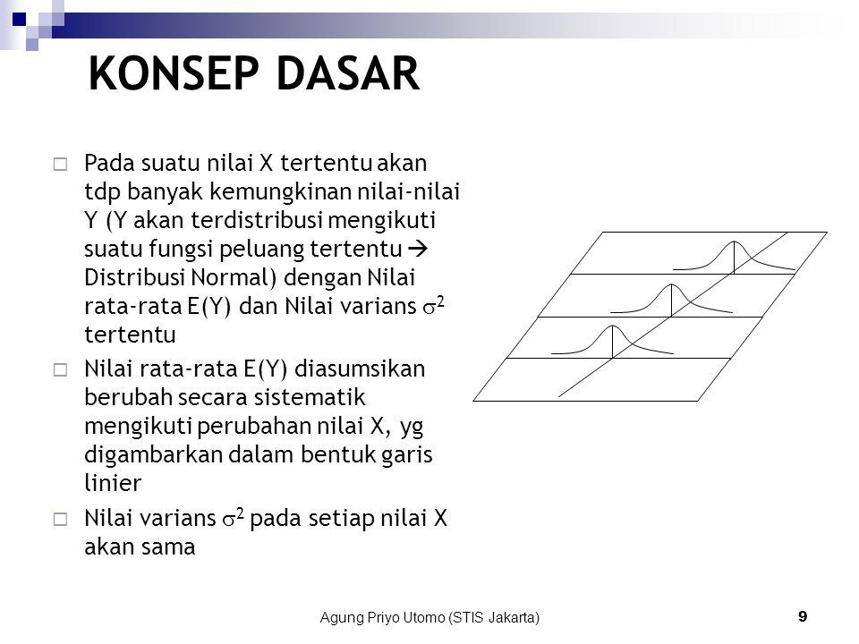 Agung Priyo Utomo (STIS Jakarta)9 KONSEP DASAR  Pada suatu nilai X tertentu akan tdp banyak kemungkinan nilai-nilai Y (Y akan terdistribusi mengikuti suatu fungsi peluang tertentu  Distribusi Normal) dengan Nilai rata-rata E(Y) dan Nilai varians  2 tertentu  Nilai rata-rata E(Y) diasumsikan berubah secara sistematik mengikuti perubahan nilai X, yg digambarkan dalam bentuk garis linier  Nilai varians  2 pada setiap nilai X akan sama