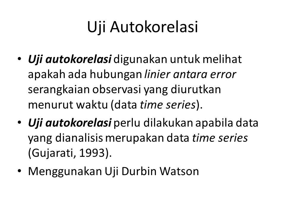 Uji Autokorelasi Uji autokorelasi digunakan untuk melihat apakah ada hubungan linier antara error serangkaian observasi yang diurutkan menurut waktu (