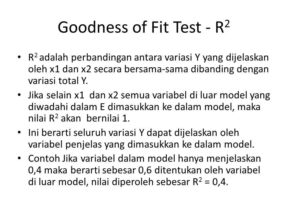 Goodness of Fit Test - R 2 R 2 adalah perbandingan antara variasi Y yang dijelaskan oleh x1 dan x2 secara bersama-sama dibanding dengan variasi total