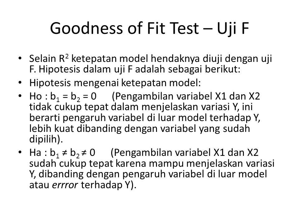 Goodness of Fit Test – Uji F Selain R 2 ketepatan model hendaknya diuji dengan uji F. Hipotesis dalam uji F adalah sebagai berikut: Hipotesis mengenai