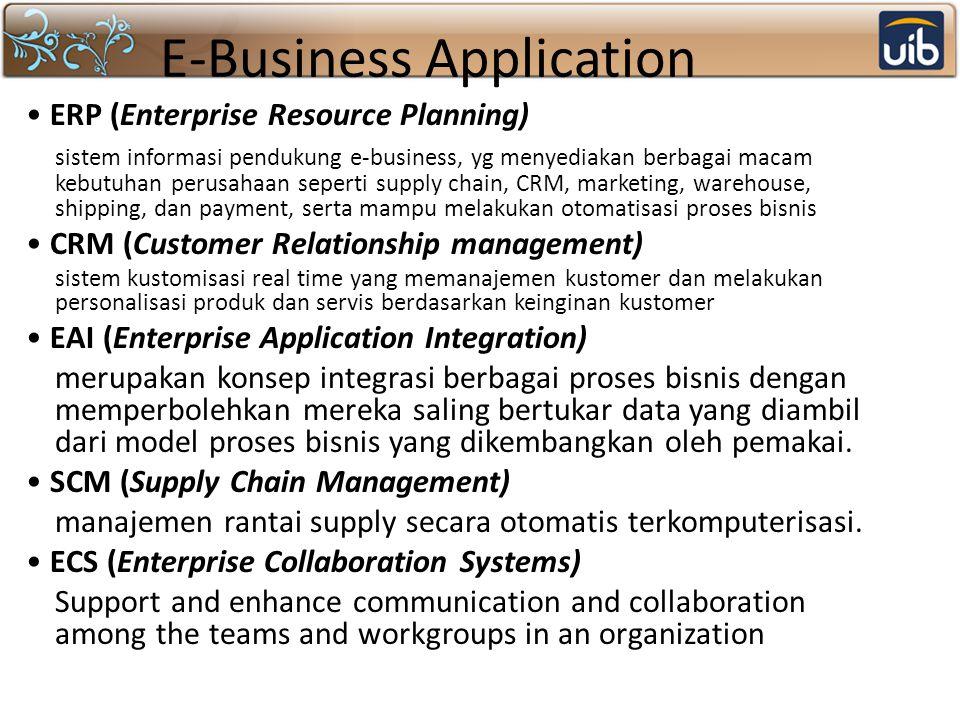 E-Business Application ERP (Enterprise Resource Planning) sistem informasi pendukung e-business, yg menyediakan berbagai macam kebutuhan perusahaan se
