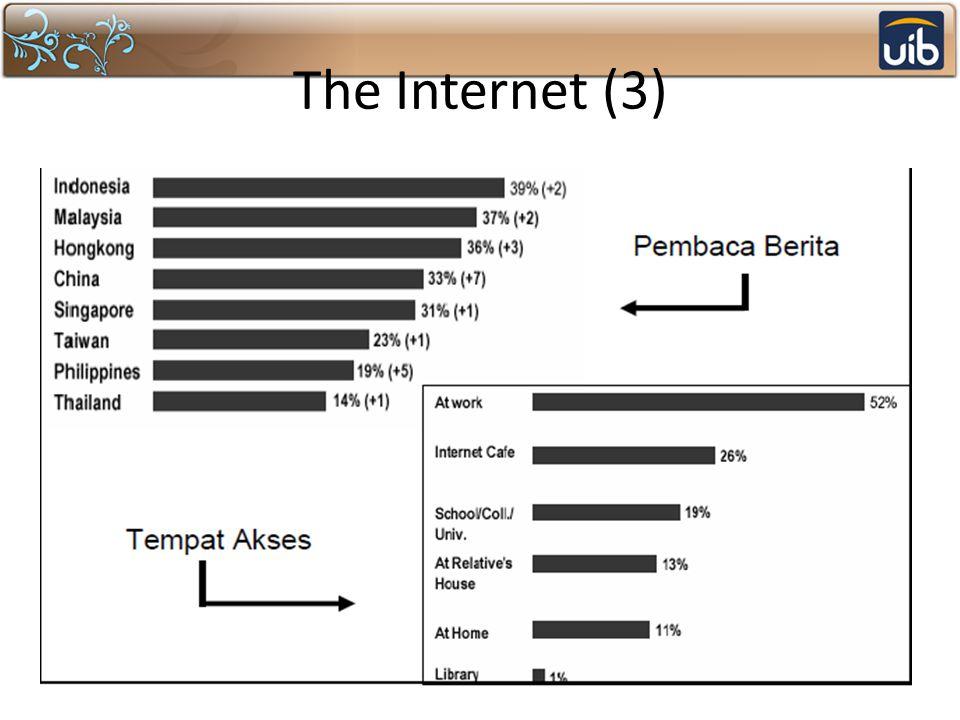 The Internet (3)