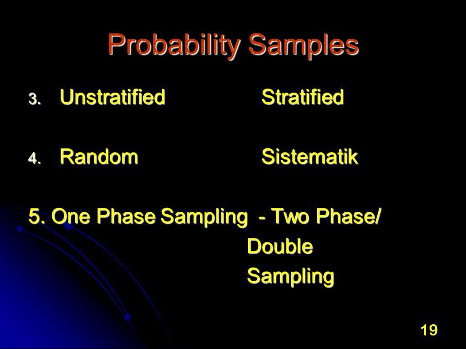 19 Probability Samples 3. UnstratifiedStratified 4. RandomSistematik 5. One Phase Sampling - Two Phase/ Double Double Sampling Sampling