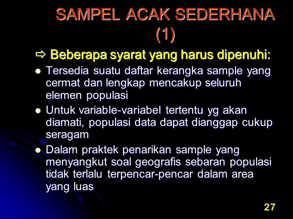 27 SAMPEL ACAK SEDERHANA (1)  Beberapa syarat yang harus dipenuhi: Tersedia suatu daftar kerangka sample yang cermat dan lengkap mencakup seluruh ele