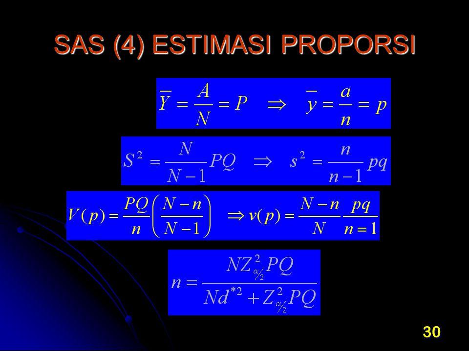 30 SAS (4) ESTIMASI PROPORSI