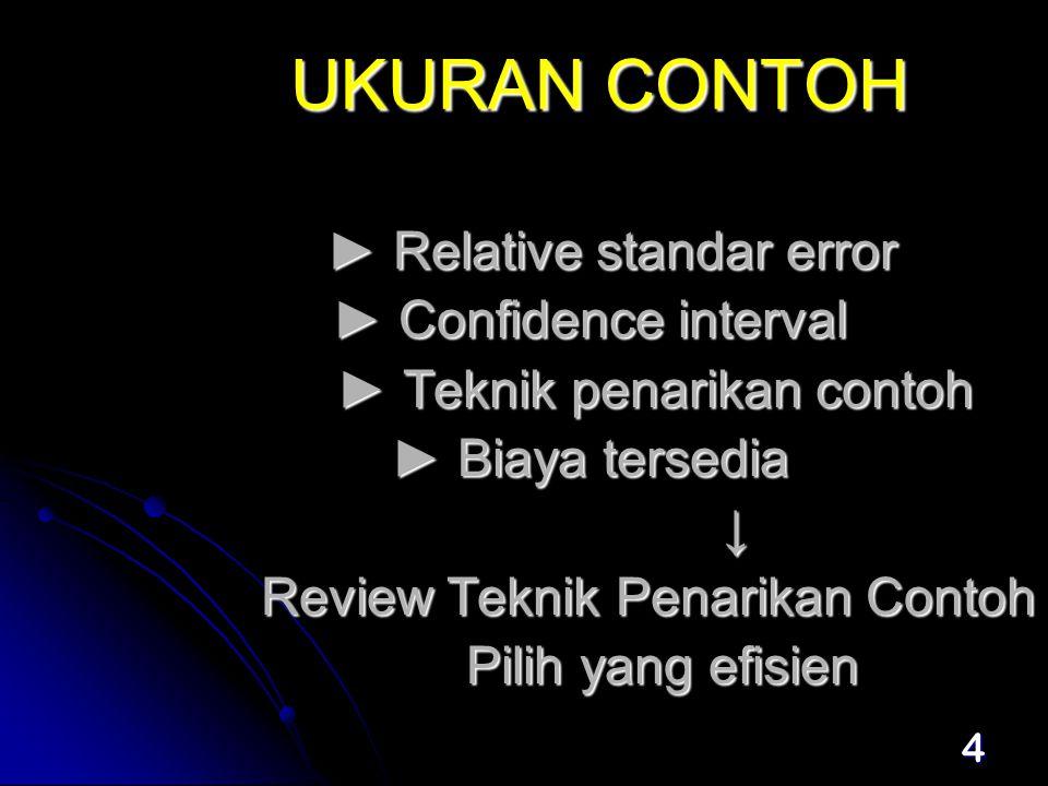 5 UKURAN CONTOH (2) Designer sampling harus tahu sample size dan design survey secara menyeluruh.