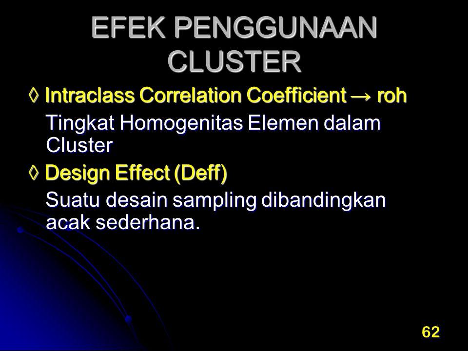 62 EFEK PENGGUNAAN CLUSTER ◊ Intraclass Correlation Coefficient → roh Tingkat Homogenitas Elemen dalam Cluster Tingkat Homogenitas Elemen dalam Cluste