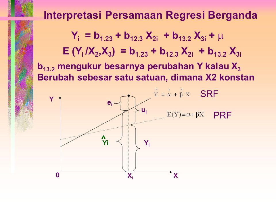 Interpretasi Persamaan Regresi Berganda Y i = b 1.23 + b 12.3 X 2i + b 13.2 X 3i +  E (Y i /X 2,X 3 ) = b 1.23 + b 12.3 X 2i + b 13.2 X 3i b 13.2 men