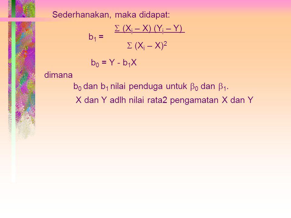 Sederhanakan, maka didapat:  (X i – X) (Y i – Y) b 1 =  (X i – X) 2 b 0 = Y - b 1 X dimana b 0 dan b 1 nilai penduga untuk  0 dan  1. X dan Y adlh