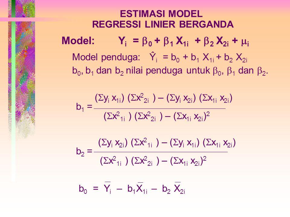 ESTIMASI MODEL REGRESSI LINIER BERGANDA Model: Y i =  0 +  1 X 1i +  2 X 2i +  i (  y i x 1i ) (  x 2 2i ) – (  y i x 2i ) (  x 1i x 2i ) b 1