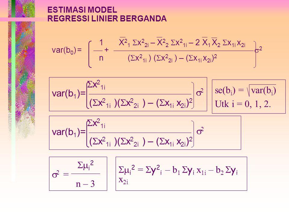 ESTIMASI MODEL REGRESSI LINIER BERGANDA 1 X 2 1  x 2 2i – X 2 2  x 2 1i – 2 X 1 X 2  x 1i x 2i var(b 0 ) = +  2 n (  x 2 1i ) (  x 2 2i ) – ( 