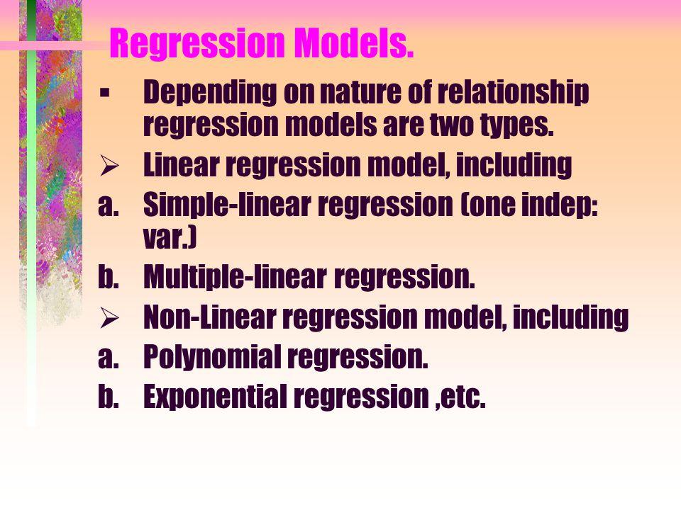 ESTIMASI MODEL REGRESSI LINIER BERGANDA Model: Y i =  0 +  1 X 1i +  2 X 2i +  i (  y i x 1i ) (  x 2 2i ) – (  y i x 2i ) (  x 1i x 2i ) b 1 = (  x 2 1i ) (  x 2 2i ) – (  x 1i x 2i ) 2 (  y i x 2i ) (  x 2 1i ) – (  y i x 1i ) (  x 1i x 2i ) b 2 = (  x 2 1i ) (  x 2 2i ) – (  x 1i x 2i ) 2 b 0, b 1 dan b 2 nilai penduga untuk  0,  1 dan  2.