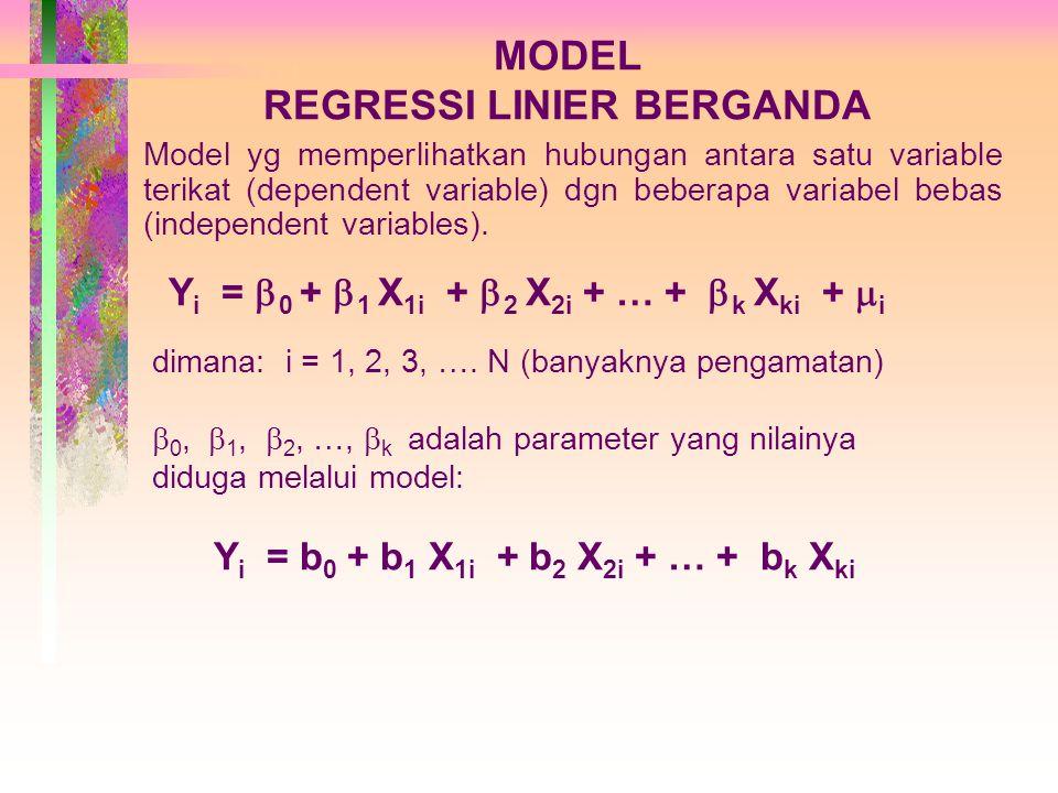 ESTIMASI MODEL REGRESSI LINIER BERGANDA 1 X 2 1  x 2 2i – X 2 2  x 2 1i – 2 X 1 X 2  x 1i x 2i var(b 0 ) = +  2 n (  x 2 1i ) (  x 2 2i ) – (  x 1i x 2i ) 2  x 2 1i var(b 1 )= (  x 2 1i )(  x 2 2i ) – (  x 1i x 2i ) 2  x 2 1i var(b 1 )= (  x 2 1i )(  x 2 2i ) – (  x 1i x 2i ) 2 22 22 se(b i ) = var(b i ) Utk i = 0, 1, 2.