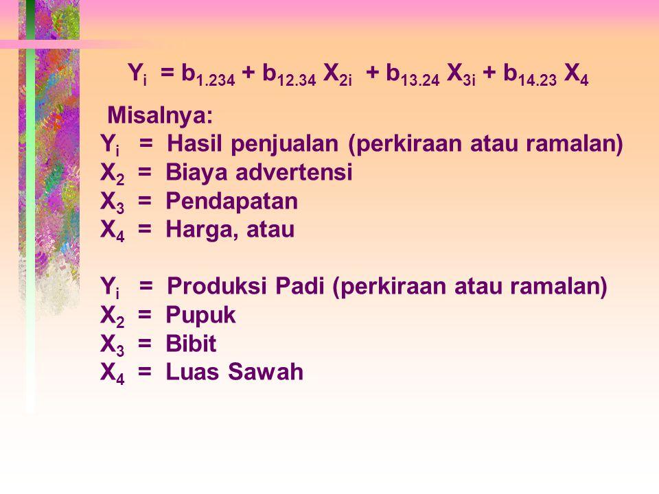 Y i = b 1.234 + b 12.34 X 2i + b 13.24 X 3i + b 14.23 X 4 Misalnya: Y i = Hasil penjualan (perkiraan atau ramalan) X 2 = Biaya advertensi X 3 = Pendap