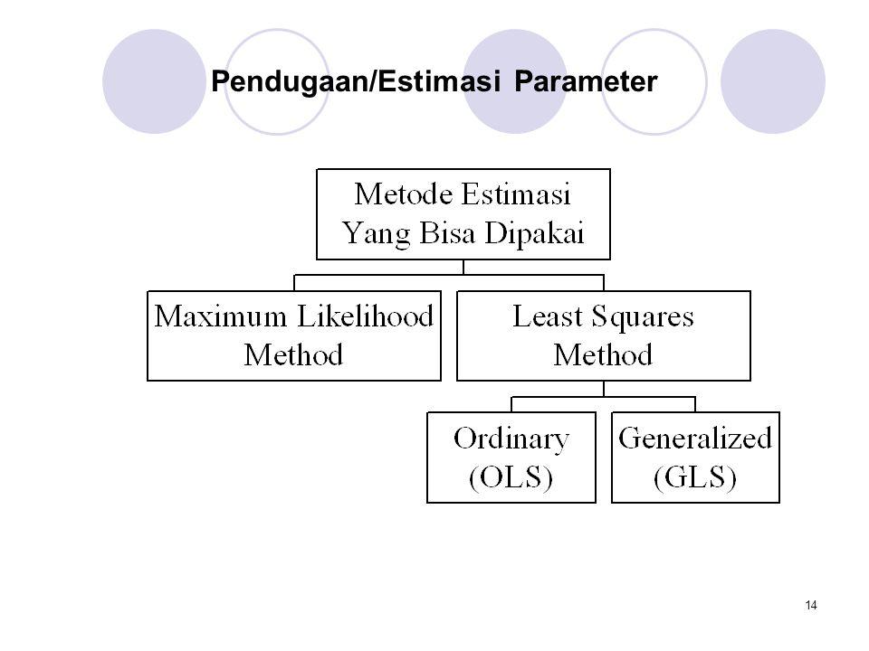 14 Pendugaan/Estimasi Parameter
