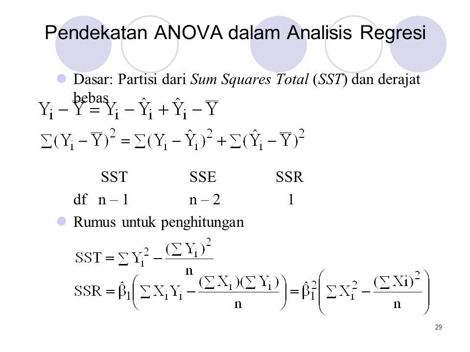 29 Pendekatan ANOVA dalam Analisis Regresi Dasar: Partisi dari Sum Squares Total (SST) dan derajat bebas SST SSE SSR df n – 1 n – 2 1 Rumus untuk penghitungan
