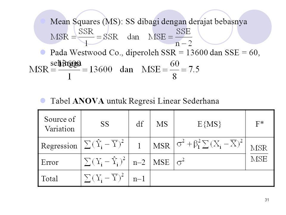 31 Mean Squares (MS): SS dibagi dengan derajat bebasnya Pada Westwood Co., diperoleh SSR = 13600 dan SSE = 60, sehingga Tabel ANOVA untuk Regresi Linear Sederhana Source of Variation SSdfMSE{MS}F* Regression1MSR Errorn–2MSE Totaln–1