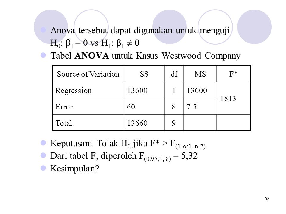 32 Anova tersebut dapat digunakan untuk menguji H 0 :  1 = 0 vs H 1 :  1 ≠ 0 Tabel ANOVA untuk Kasus Westwood Company Keputusan: Tolak H 0 jika F* >