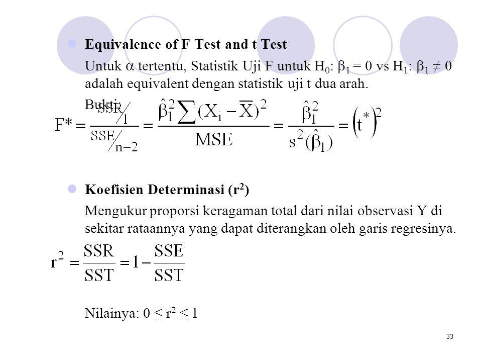 33 Equivalence of F Test and t Test Untuk  tertentu, Statistik Uji F untuk H 0 :  1 = 0 vs H 1 :  1 ≠ 0 adalah equivalent dengan statistik uji t dua arah.