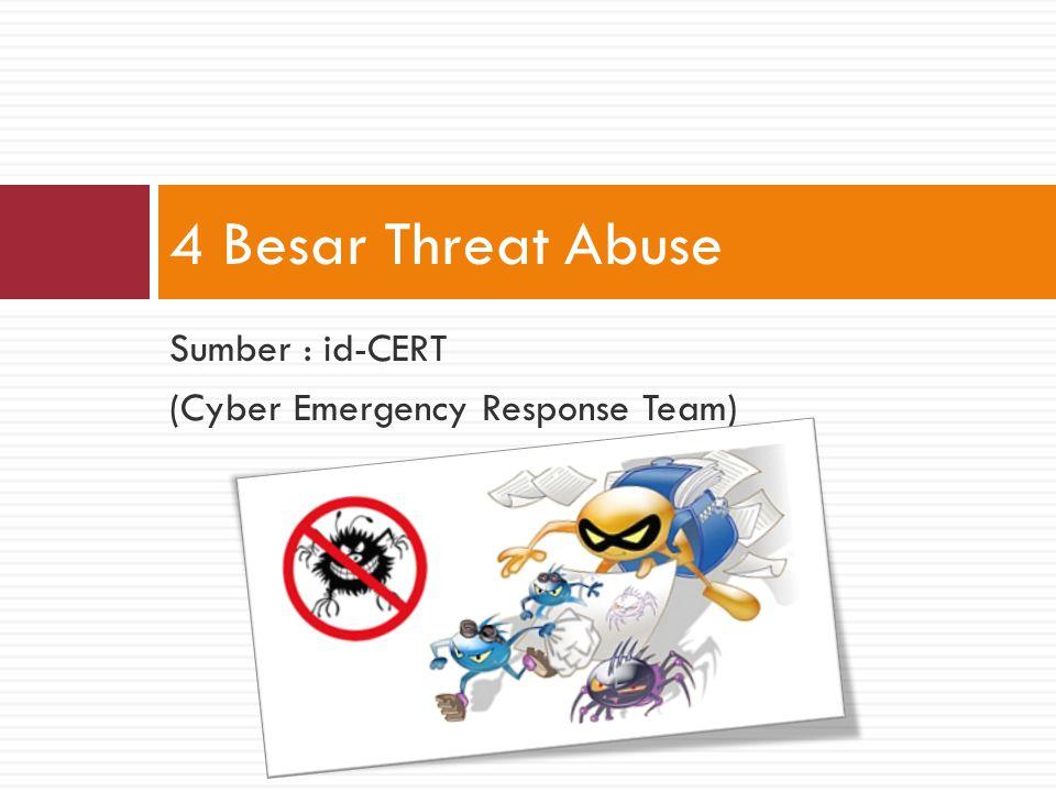 Sumber : id-CERT (Cyber Emergency Response Team) 4 Besar Threat Abuse