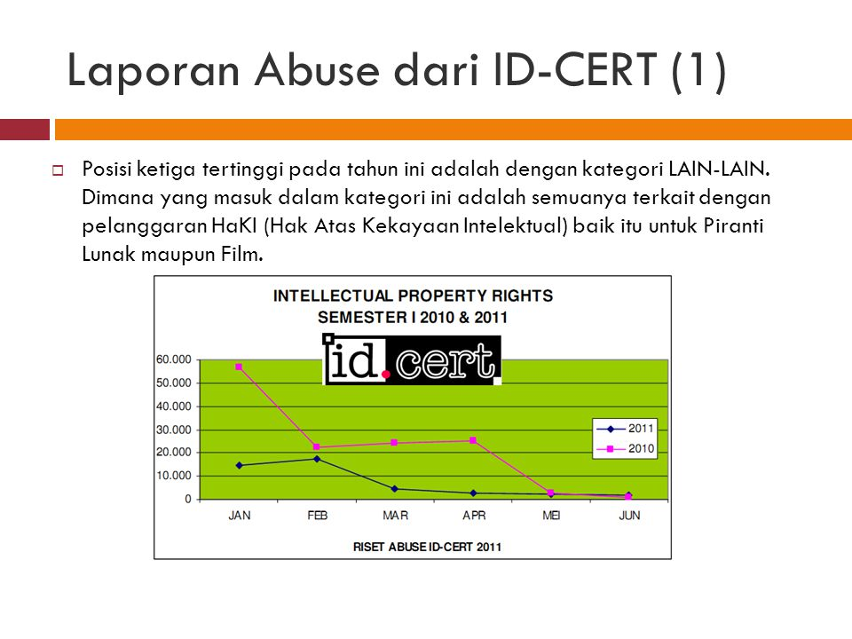 Laporan Abuse dari ID-CERT (1)  Posisi ketiga tertinggi pada tahun ini adalah dengan kategori LAIN-LAIN.