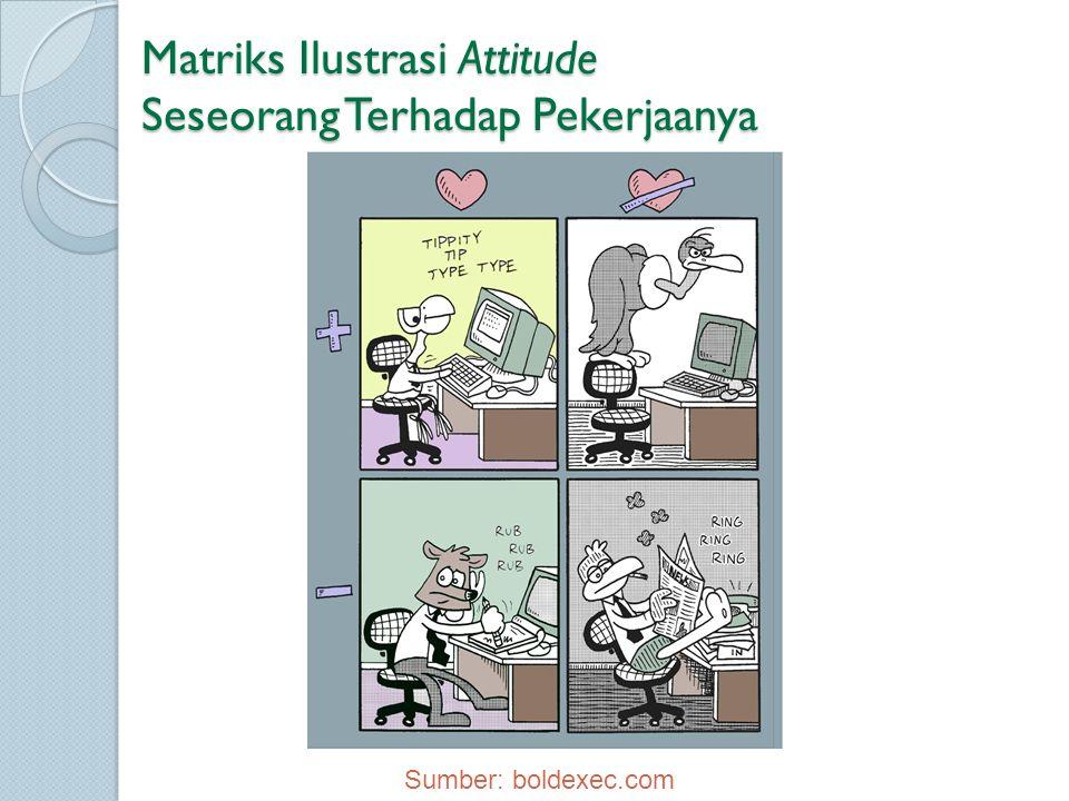 Matriks Ilustrasi Attitude Seseorang Terhadap Pekerjaanya Sumber: boldexec.com