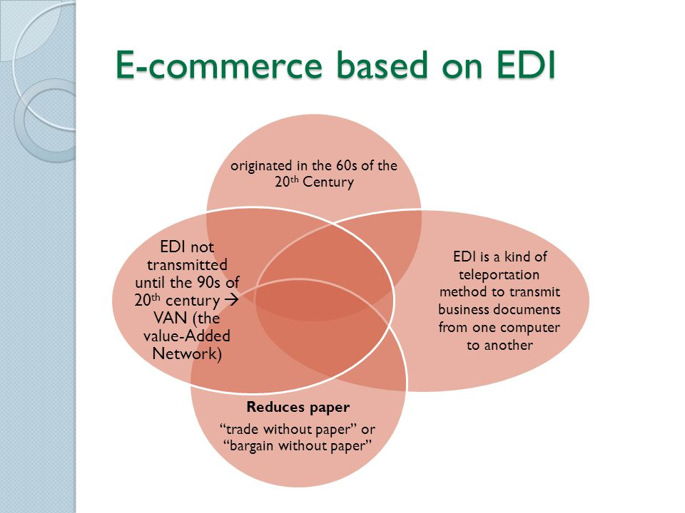 E-commerce based on EDI originated in the 60s of the 20 th Century EDI is a kind of teleportation method to transmit business documents from one computer to another Reduces paper trade without paper or bargain without paper EDI not transmitted until the 90s of 20 th century  VAN (the value-Added Network)