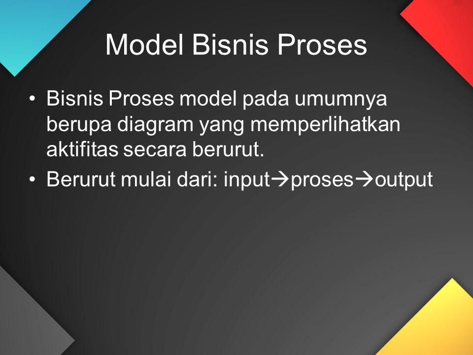 Model Bisnis Proses Bisnis Proses model pada umumnya berupa diagram yang memperlihatkan aktifitas secara berurut. Berurut mulai dari: input  proses 