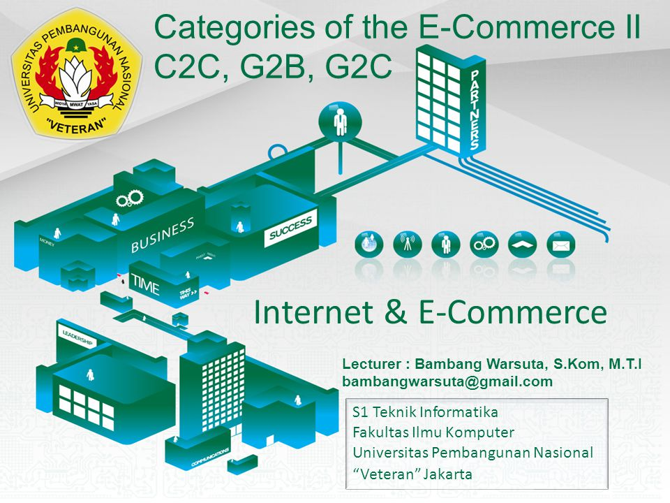 Internet & E-Commerce S1 Teknik Informatika Fakultas Ilmu Komputer Universitas Pembangunan Nasional Veteran Jakarta Lecturer : Bambang Warsuta, S.Kom, M.T.I bambangwarsuta@gmail.com Categories of the E-Commerce II C2C, G2B, G2C
