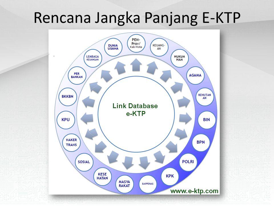 Rencana Jangka Panjang E-KTP