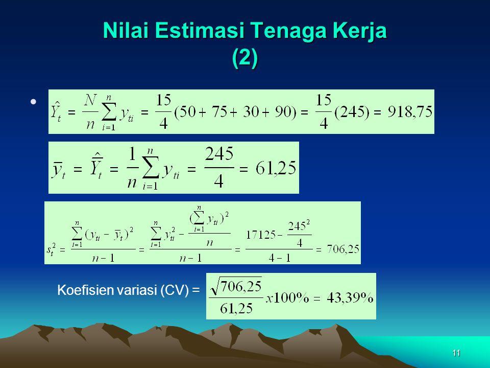 11 Nilai Estimasi Tenaga Kerja (2) Koefisien variasi (CV) =
