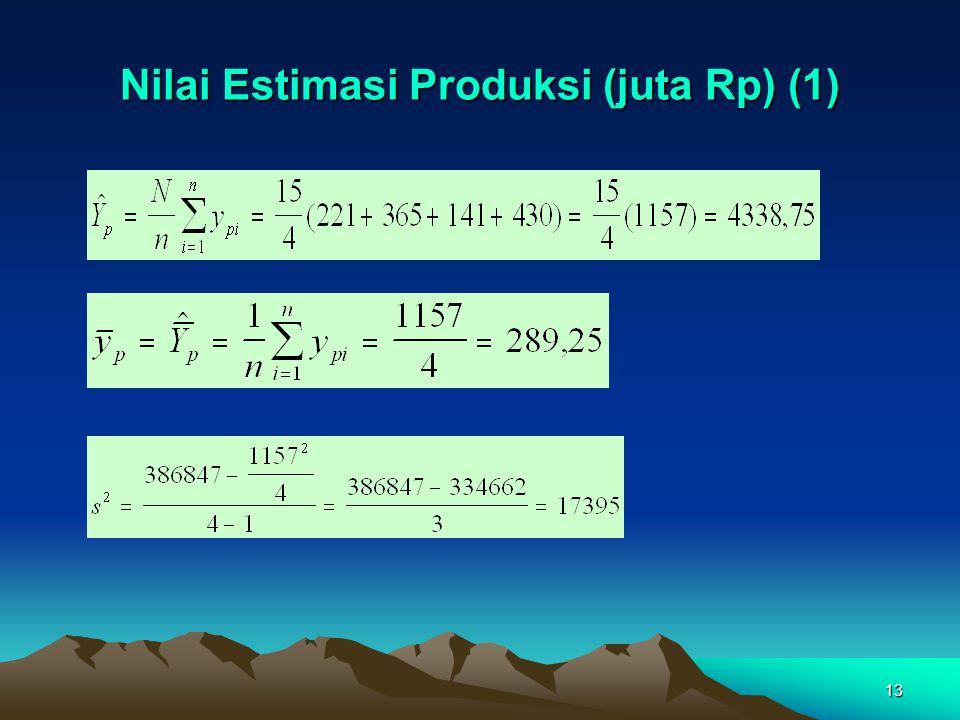 13 Nilai Estimasi Produksi (juta Rp) (1)