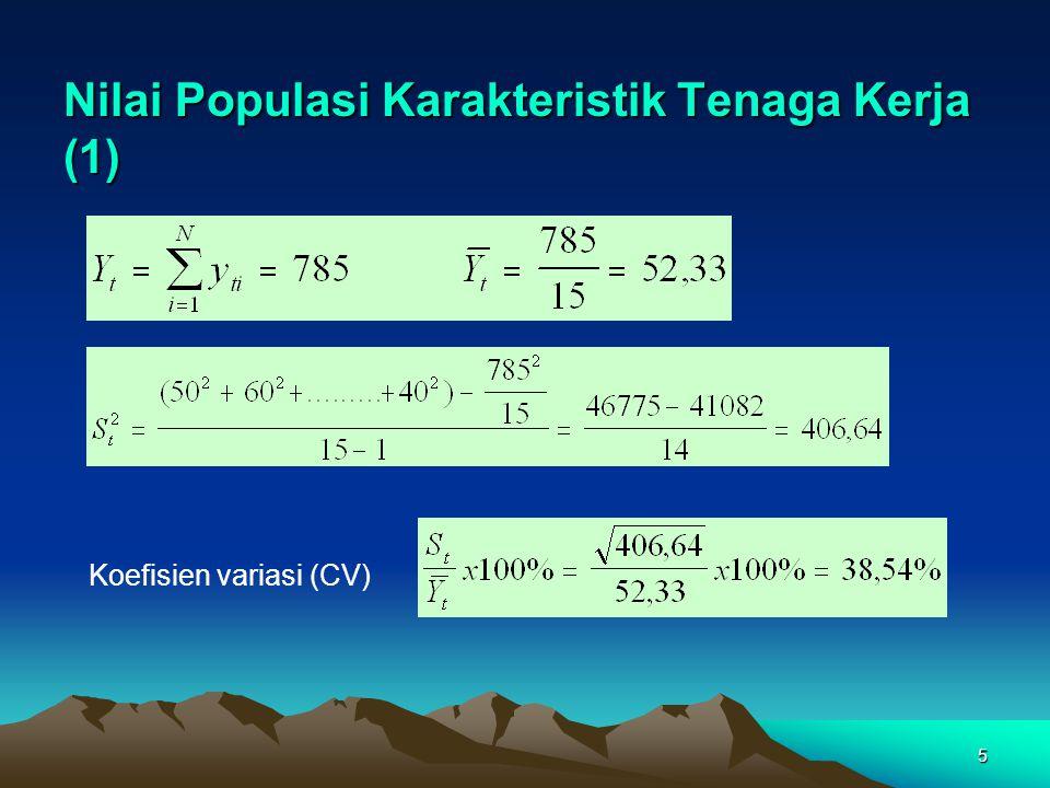 6 Nilai Populasi Karakteristik Tenaga Kerja (2) Apabila dilakukan penarikan sampel 4 perusahaan dengan acak sederhana (n=4), maka Relatif standard error (RSE) = atau