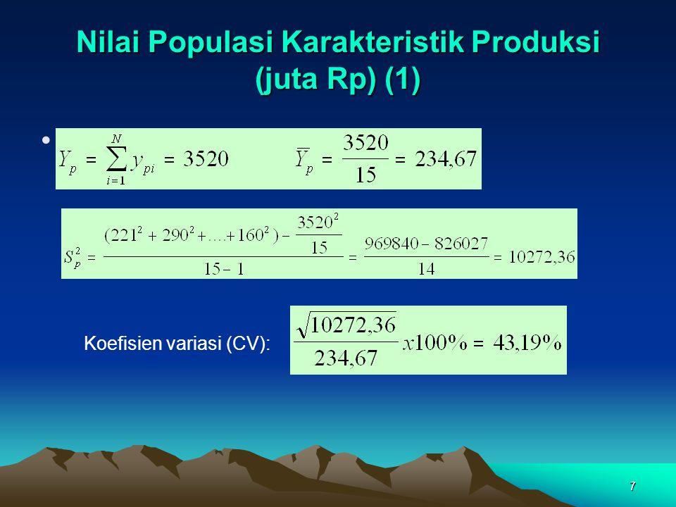 7 Nilai Populasi Karakteristik Produksi (juta Rp) (1) Koefisien variasi (CV):