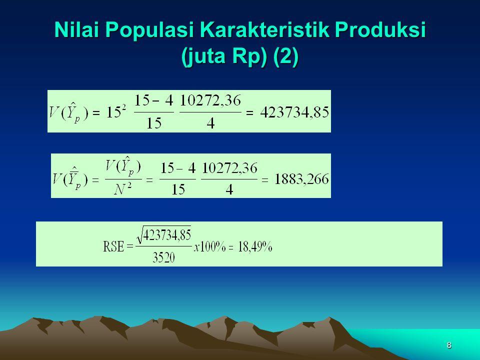 8 Nilai Populasi Karakteristik Produksi (juta Rp) (2)