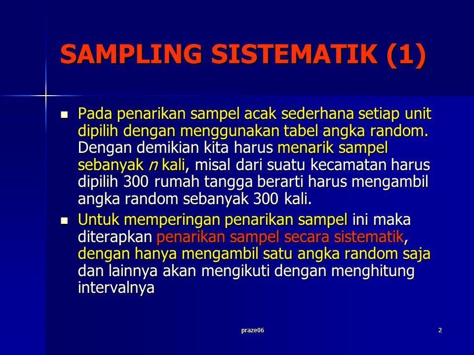 praze0613 Estimasi rata-rata populasi: Metode N = nk N ≠ nk Linier Systematic UnbiasedBiased Circular Systematic UnbiasedUnbiased