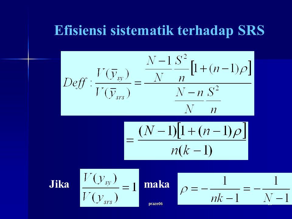 praze0635 Efisiensi sistematik terhadap SRS Jika maka