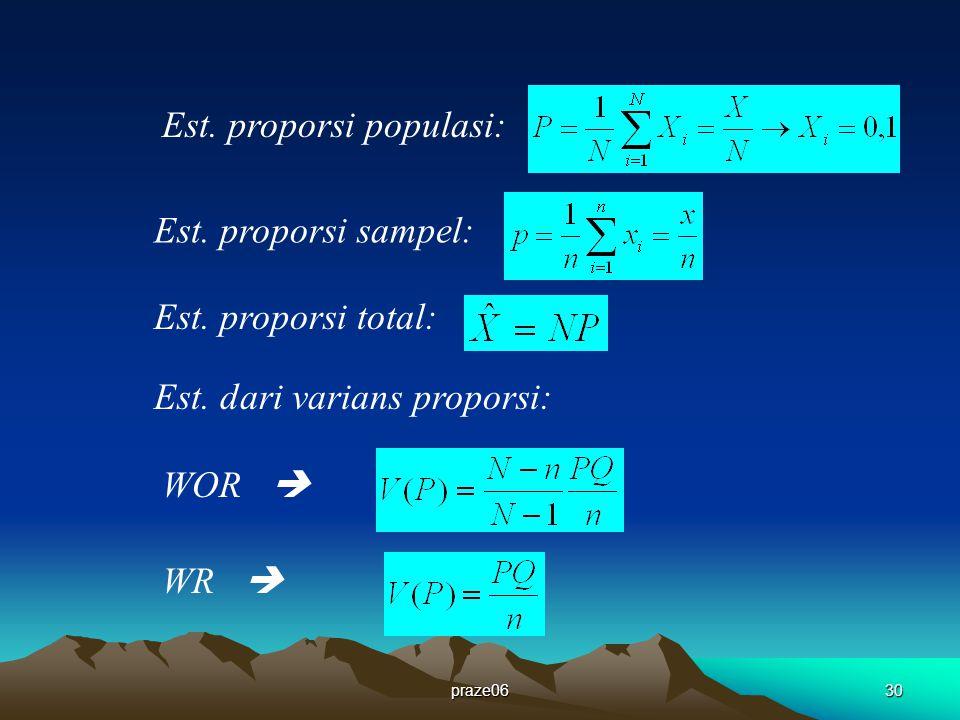 praze0630 Est.proporsi populasi: Est. proporsi sampel: Est.