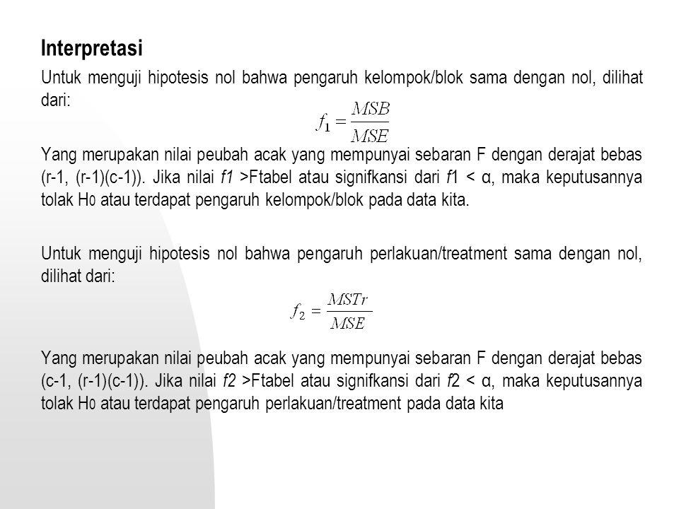 Interpretasi Untuk menguji hipotesis nol bahwa pengaruh kelompok/blok sama dengan nol, dilihat dari: Yang merupakan nilai peubah acak yang mempunyai s
