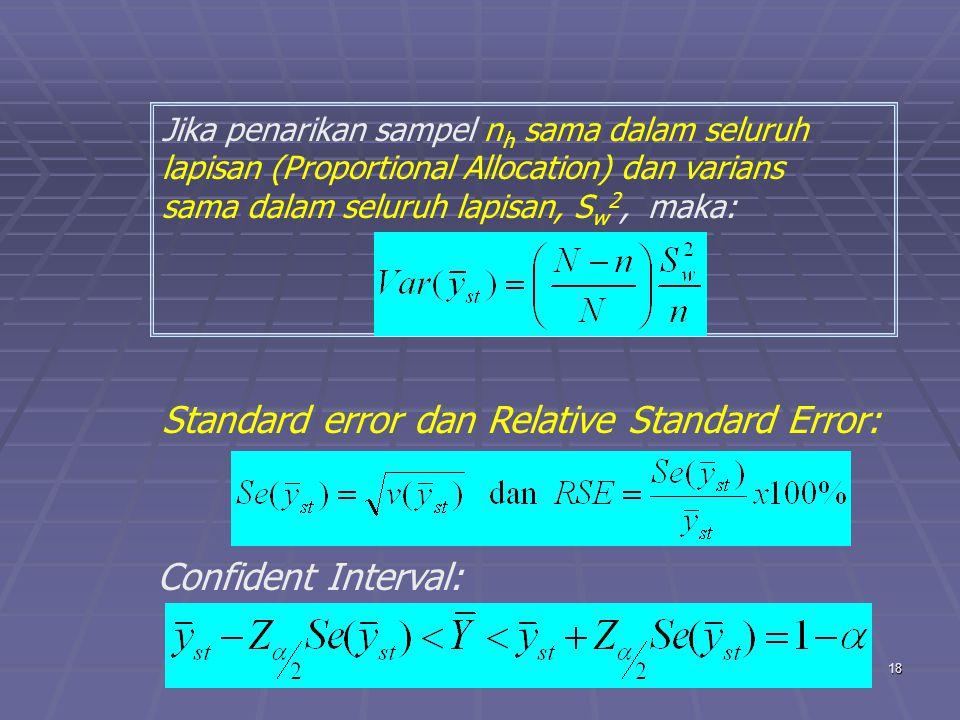 praze0618 Jika penarikan sampel n h sama dalam seluruh lapisan (Proportional Allocation) dan varians sama dalam seluruh lapisan, S w 2, maka: Standard error dan Relative Standard Error: Confident Interval:
