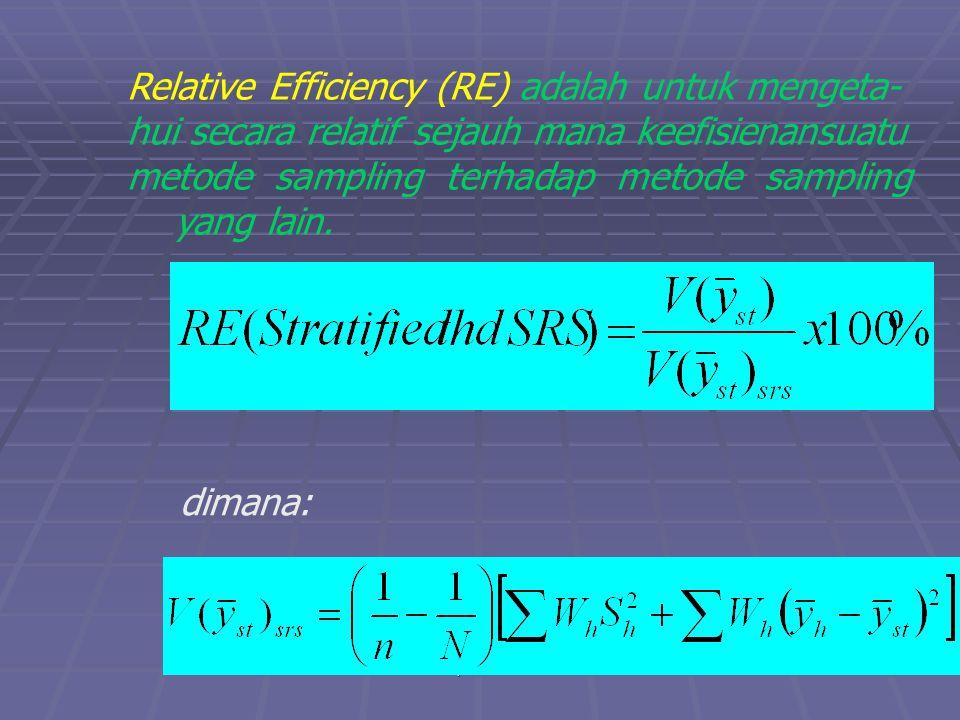 praze0621 Relative Efficiency (RE) adalah untuk mengeta- hui secara relatif sejauh mana keefisienansuatu metode sampling terhadap metode sampling yang lain.