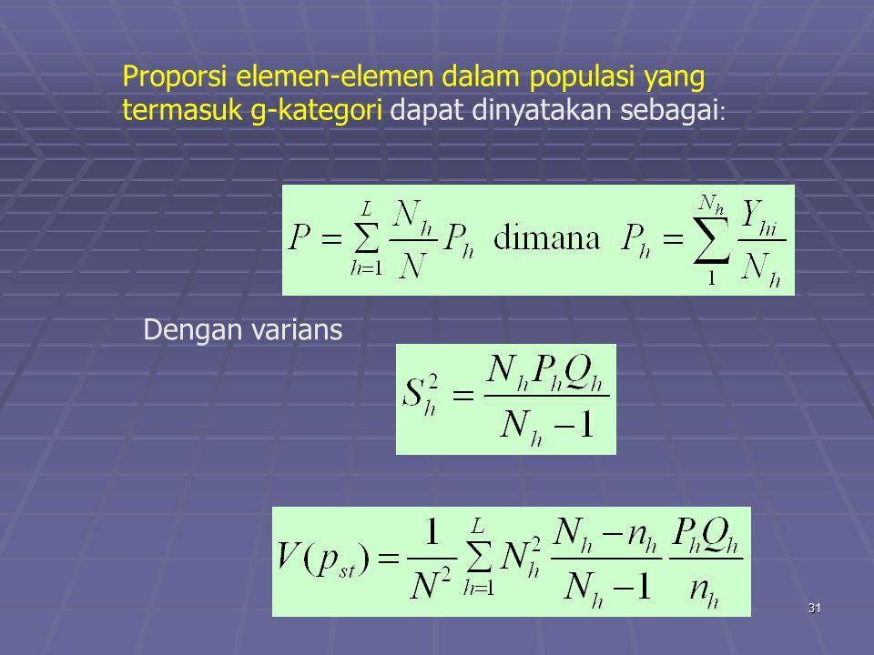 praze0631 Proporsi elemen-elemen dalam populasi yang termasuk g-kategori dapat dinyatakan sebagai : Dengan varians
