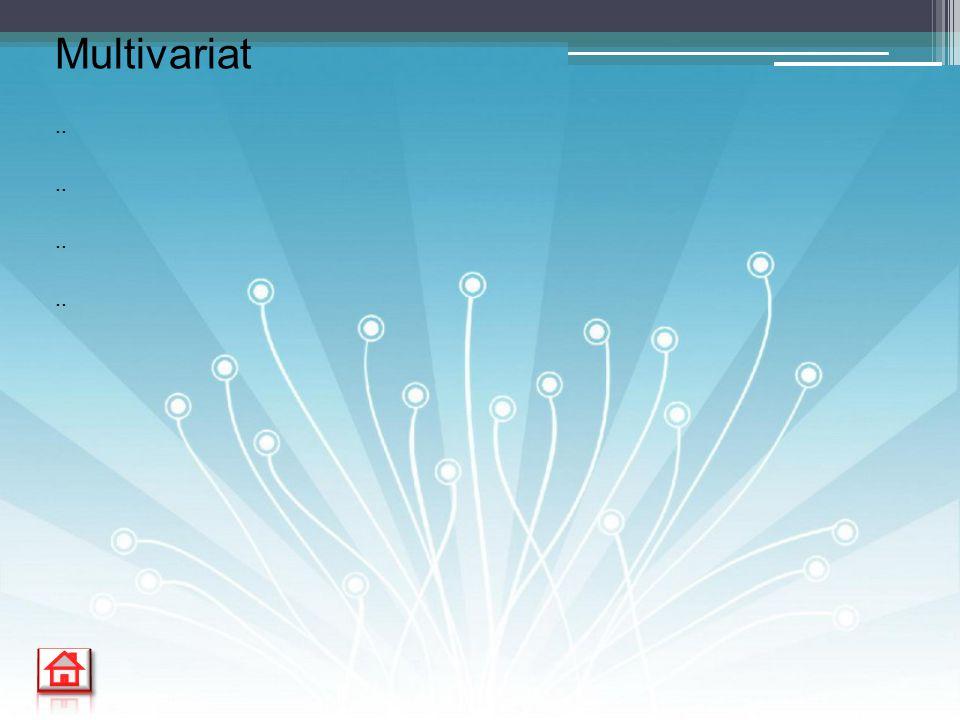 Multivariat..